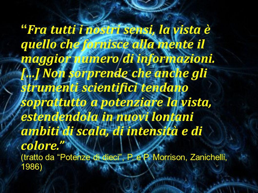 """"""" Fra tutti i nostri sensi, la vista è quello che fornisce alla mente il maggior numero di informazioni. […] Non sorprende che anche gli strumenti sci"""