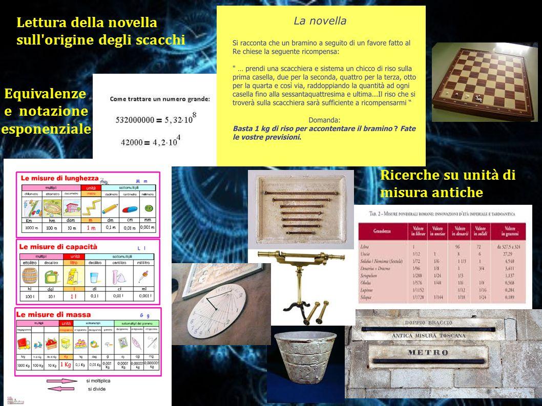 Equivalenze e notazione esponenziale Ricerche su unità di misura antiche Lettura della novella sull'origine degli scacchi