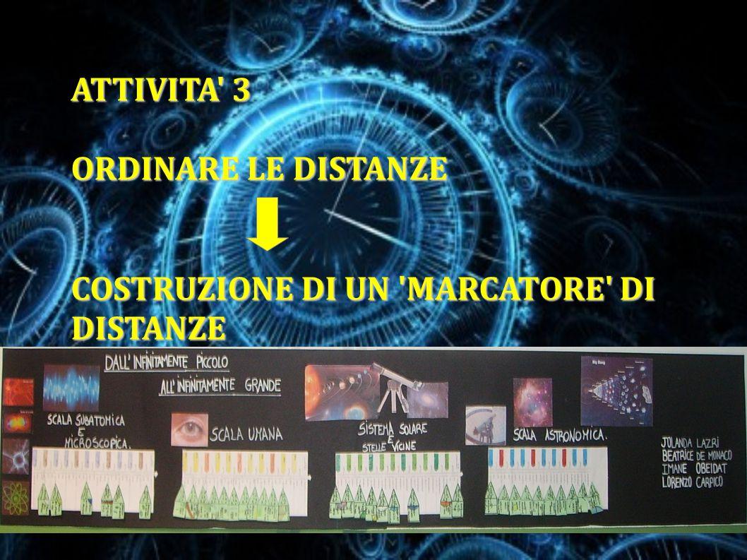 ATTIVITA' 3 ORDINARE LE DISTANZE COSTRUZIONE DI UN 'MARCATORE' DI DISTANZE