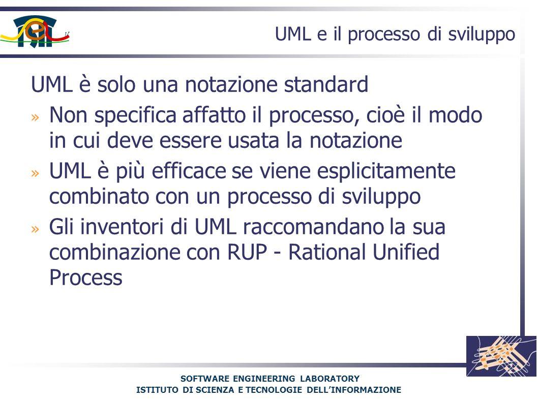 SOFTWARE ENGINEERING LABORATORY ISTITUTO DI SCIENZA E TECNOLOGIE DELL'INFORMAZIONE UML e il processo di sviluppo UML è solo una notazione standard » Non specifica affatto il processo, cioè il modo in cui deve essere usata la notazione » UML è più efficace se viene esplicitamente combinato con un processo di sviluppo » Gli inventori di UML raccomandano la sua combinazione con RUP - Rational Unified Process