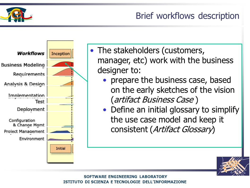 SOFTWARE ENGINEERING LABORATORY ISTITUTO DI SCIENZA E TECNOLOGIE DELL'INFORMAZIONE Brief workflows description The stakeholders (customers, manager, etc) work with the business designer to: prepare the business case, based on the early sketches of the vision (artifact Business Case ) Define an initial glossary to simplify the use case model and keep it consistent (Artifact Glossary)