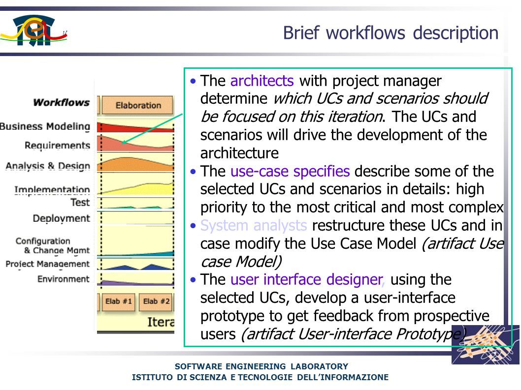 SOFTWARE ENGINEERING LABORATORY ISTITUTO DI SCIENZA E TECNOLOGIE DELL'INFORMAZIONE Brief workflows description The architects with project manager determine which UCs and scenarios should be focused on this iteration.
