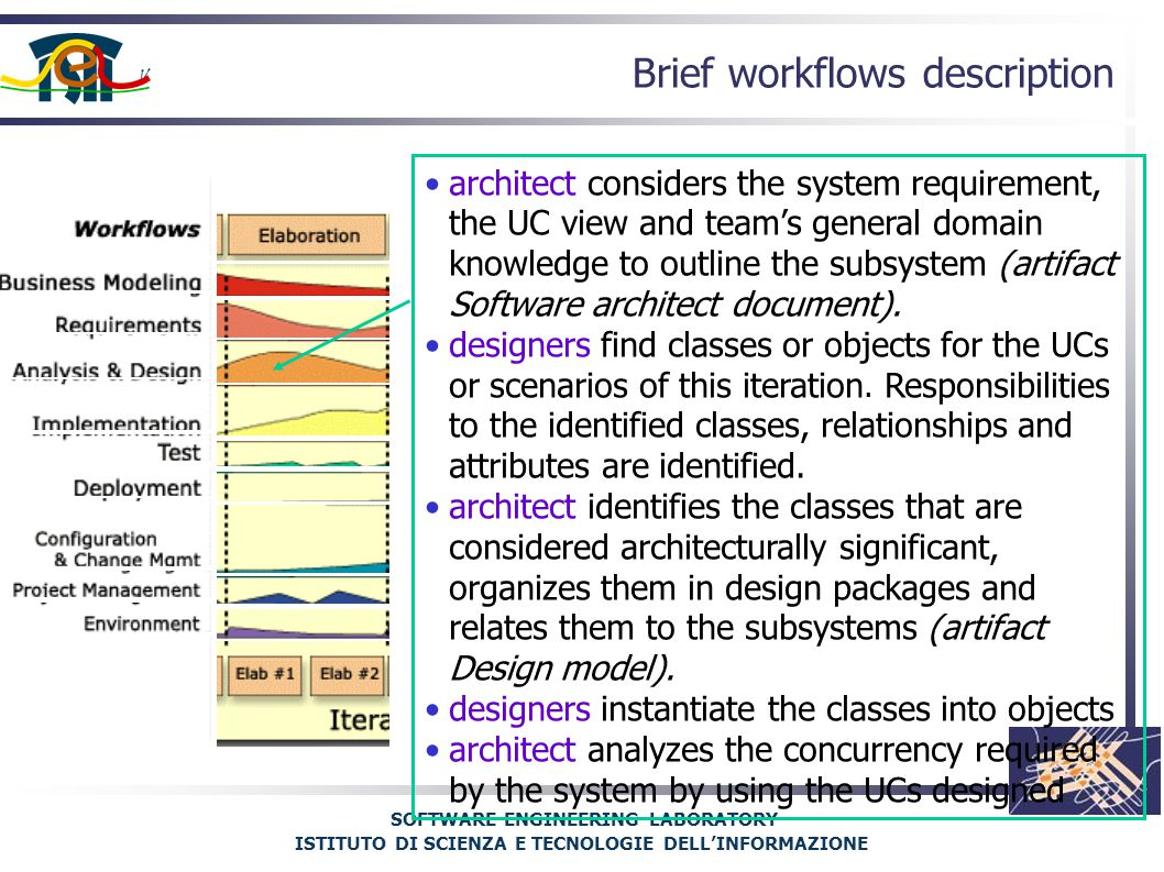 SOFTWARE ENGINEERING LABORATORY ISTITUTO DI SCIENZA E TECNOLOGIE DELL'INFORMAZIONE Brief workflows description architect considers the system requirement, the UC view and team's general domain knowledge to outline the subsystem (artifact Software architect document).