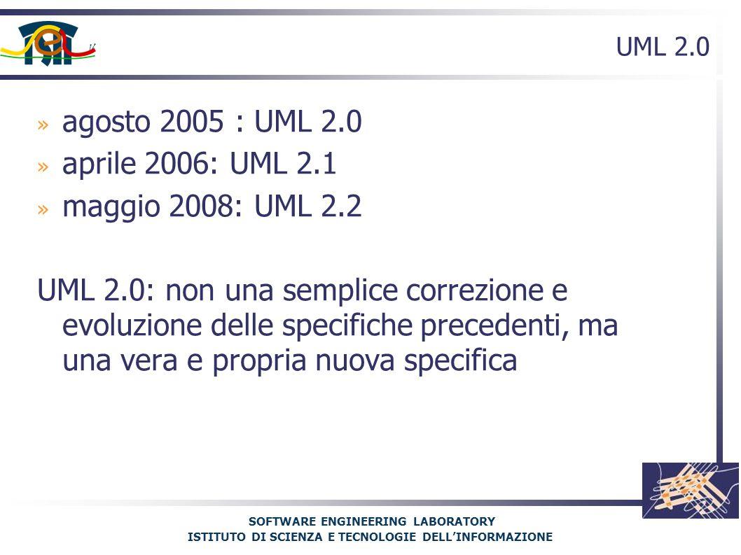 SOFTWARE ENGINEERING LABORATORY ISTITUTO DI SCIENZA E TECNOLOGIE DELL'INFORMAZIONE UML 2.0 » agosto 2005 : UML 2.0 » aprile 2006: UML 2.1 » maggio 2008: UML 2.2 UML 2.0: non una semplice correzione e evoluzione delle specifiche precedenti, ma una vera e propria nuova specifica