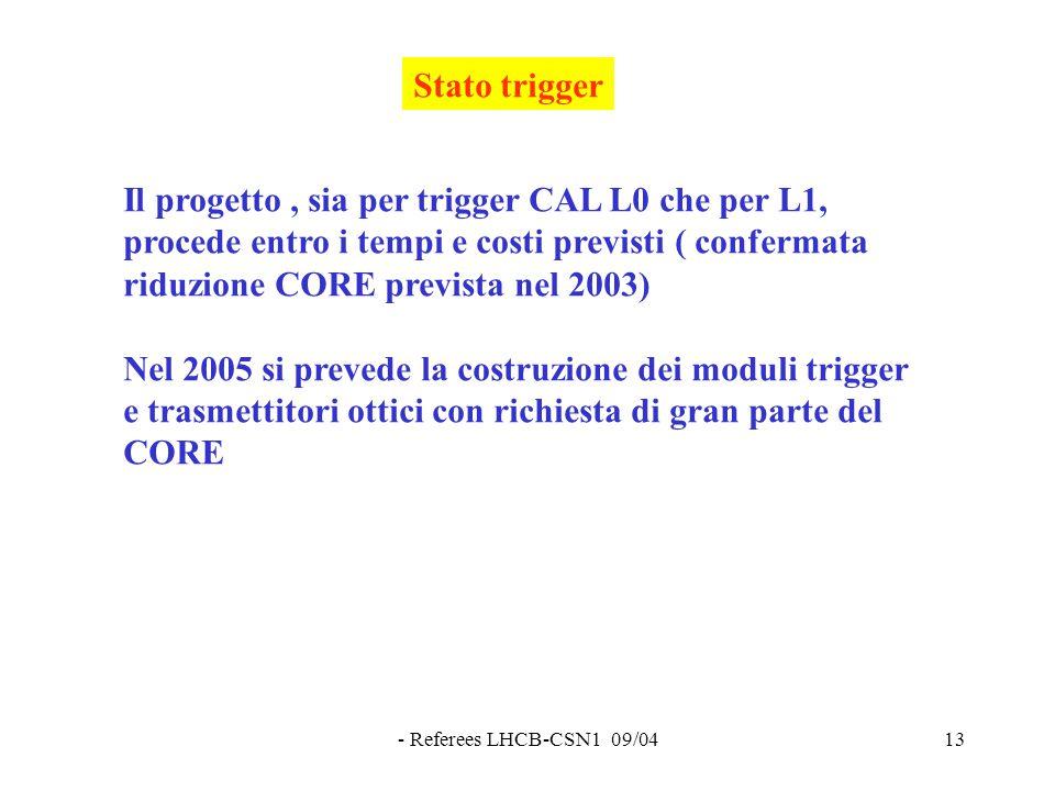 - Referees LHCB-CSN1 09/0413 Stato trigger Il progetto, sia per trigger CAL L0 che per L1, procede entro i tempi e costi previsti ( confermata riduzione CORE prevista nel 2003) Nel 2005 si prevede la costruzione dei moduli trigger e trasmettitori ottici con richiesta di gran parte del CORE