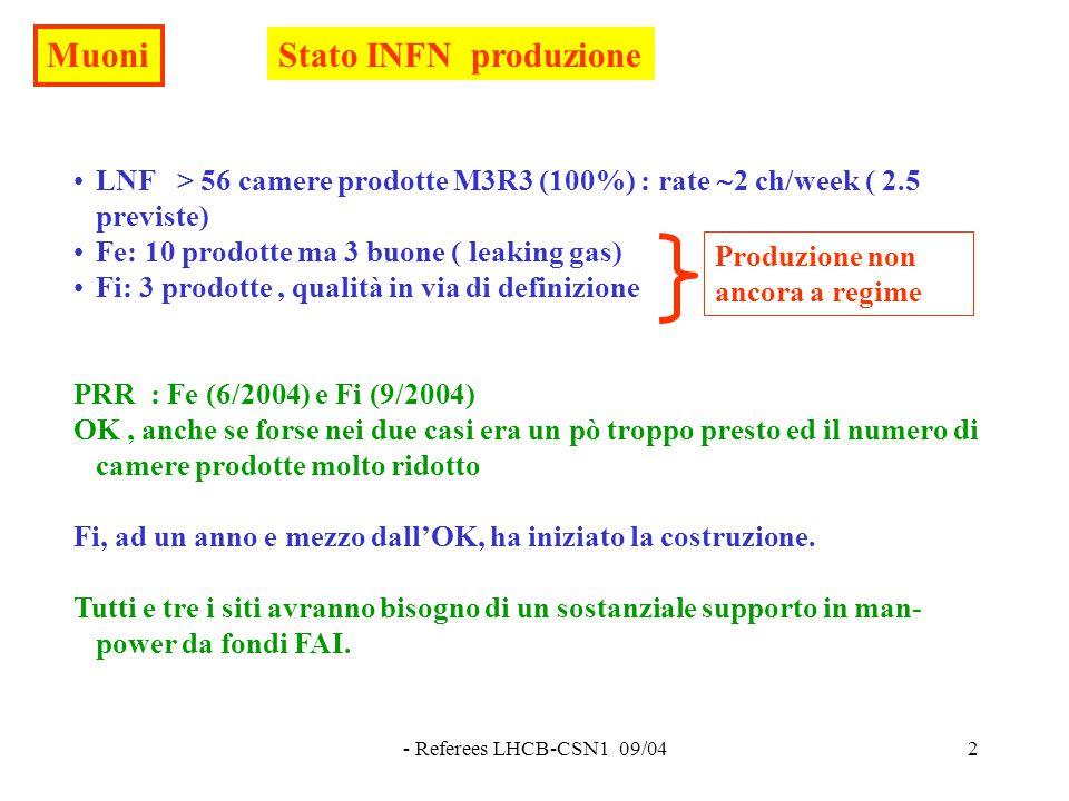 - Referees LHCB-CSN1 09/042 Stato INFN produzione LNF > 56 camere prodotte M3R3 (100%) : rate  2 ch/week ( 2.5 previste) Fe: 10 prodotte ma 3 buone ( leaking gas) Fi: 3 prodotte, qualità in via di definizione PRR : Fe (6/2004) e Fi (9/2004) OK, anche se forse nei due casi era un pò troppo presto ed il numero di camere prodotte molto ridotto Fi, ad un anno e mezzo dall'OK, ha iniziato la costruzione.