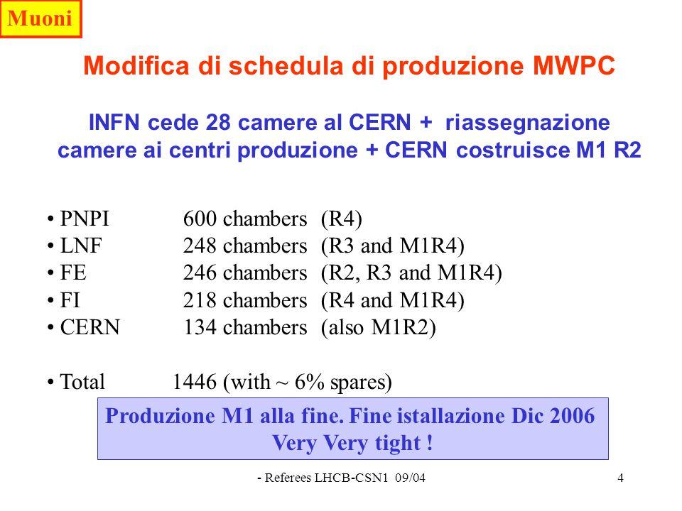 - Referees LHCB-CSN1 09/044 Modifica di schedula di produzione MWPC INFN cede 28 camere al CERN + riassegnazione camere ai centri produzione + CERN costruisce M1 R2 PNPI600 chambers (R4) LNF248 chambers (R3 and M1R4) FE246 chambers (R2, R3 and M1R4) FI218 chambers (R4 and M1R4) CERN134 chambers (also M1R2) Total 1446 (with ~ 6% spares) Produzione M1 alla fine.