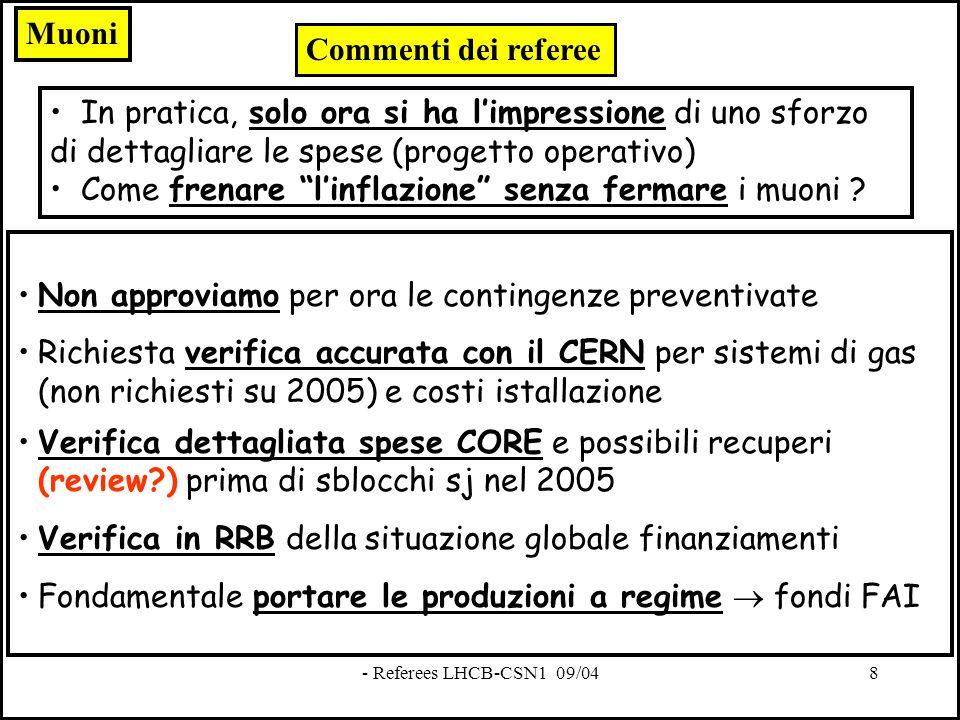 - Referees LHCB-CSN1 09/048 Commenti dei referee Non approviamo per ora le contingenze preventivate Richiesta verifica accurata con il CERN per sistemi di gas (non richiesti su 2005) e costi istallazione Verifica dettagliata spese CORE e possibili recuperi (review ) prima di sblocchi sj nel 2005 Verifica in RRB della situazione globale finanziamenti Fondamentale portare le produzioni a regime  fondi FAI In pratica, solo ora si ha l'impressione di uno sforzo di dettagliare le spese (progetto operativo) Come frenare l'inflazione senza fermare i muoni .