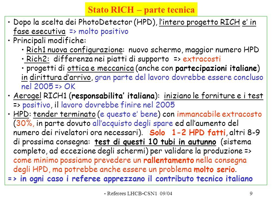 - Referees LHCB-CSN1 09/049 Stato RICH – parte tecnica Dopo la scelta dei PhotoDetector (HPD), l'intero progetto RICH e' in fase esecutiva => molto positivo Principali modifiche: Rich1 nuova configurazione: nuovo schermo, maggior numero HPD Rich2: differenza nei piatti di supporto => extracosti progetti di ottica e meccanica (anche con partecipazioni italiane) in dirittura d'arrivo, gran parte del lavoro dovrebbe essere concluso nel 2005 => OK Aerogel RICH1 (responsabilita' italiana): iniziano le forniture e i test => positivo, il lavoro dovrebbe finire nel 2005 HPD: tender terminato (e questo e' bene) con immancabile extracosto (30%, in parte dovuto all'acquisto degli spare ed all'aumento del numero dei rivelatori ora necessari).
