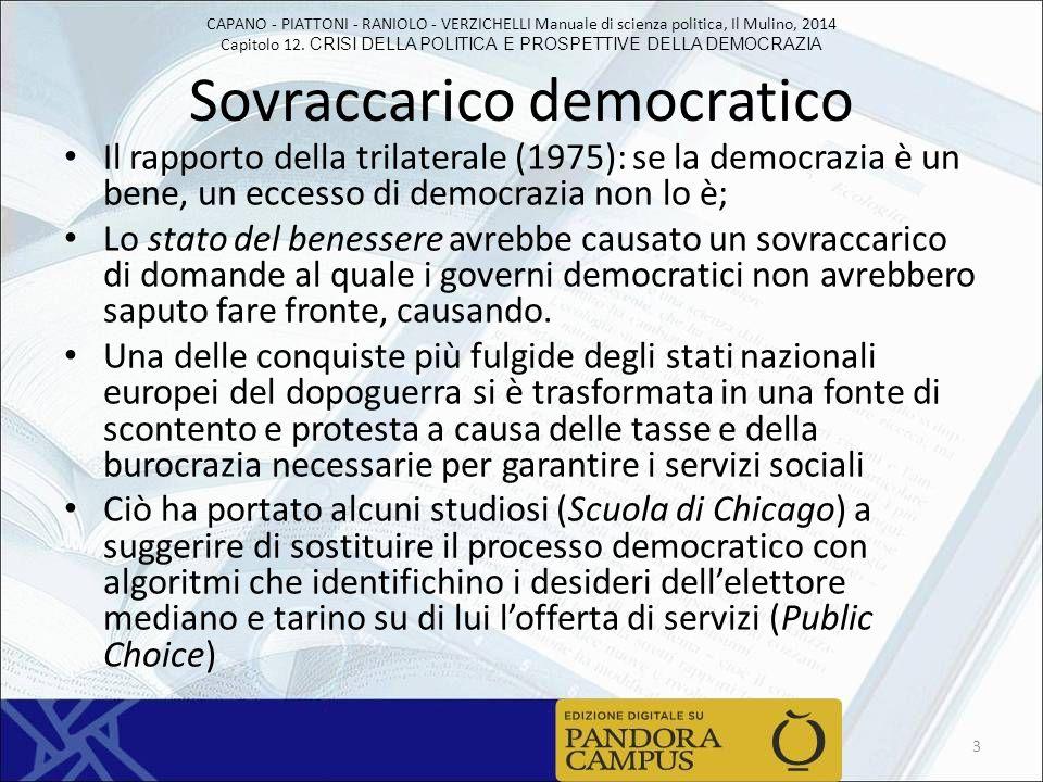 CAPANO - PIATTONI - RANIOLO - VERZICHELLI Manuale di scienza politica, Il Mulino, 2014 Capitolo 12. CRISI DELLA POLITICA E PROSPETTIVE DELLA DEMOCRAZI