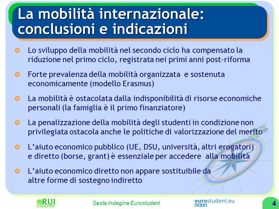 4 Sesta Indagine Eurostudent La mobilità internazionale: conclusioni e indicazioni  Lo sviluppo della mobilità nel secondo ciclo ha compensato la rid