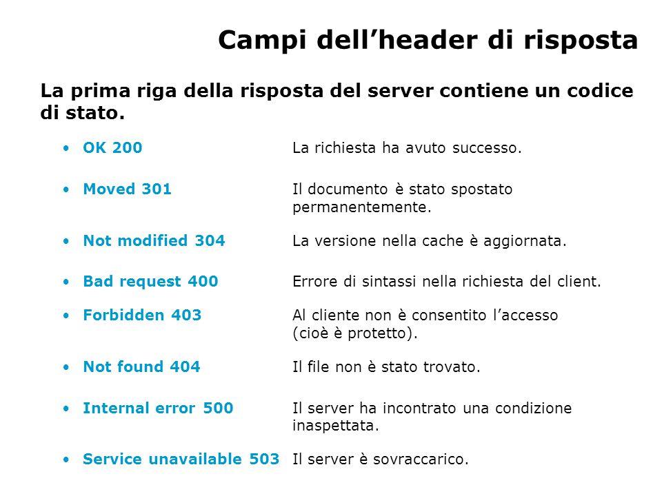 Campi dell'header di risposta La prima riga della risposta del server contiene un codice di stato.