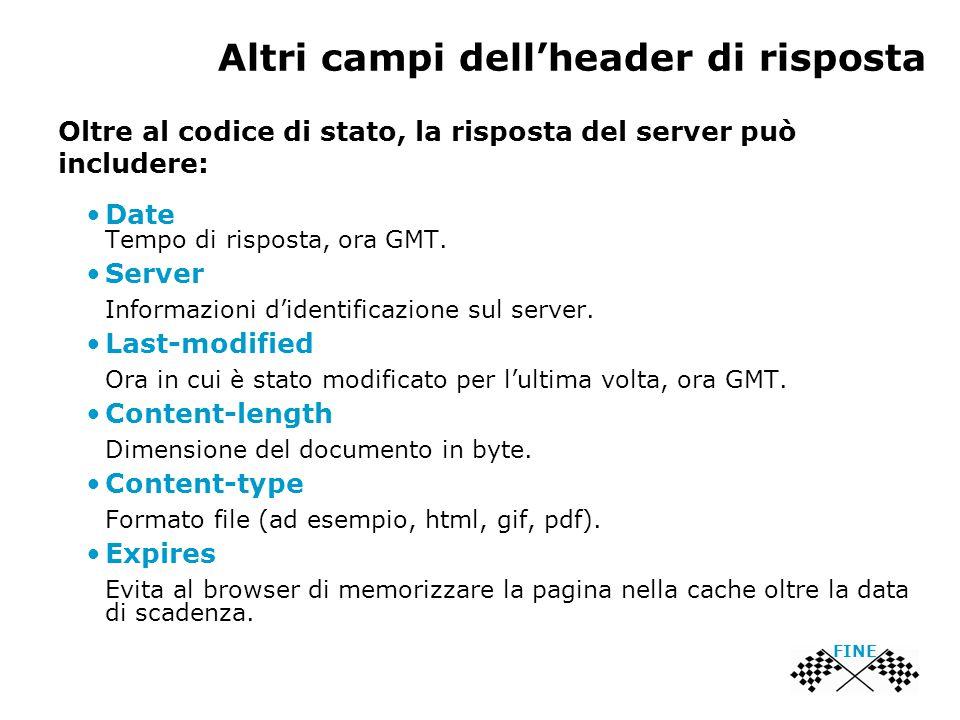 Altri campi dell'header di risposta FINE Oltre al codice di stato, la risposta del server può includere: Date Tempo di risposta, ora GMT.