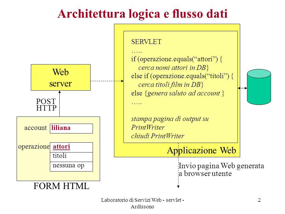 Laboratorio di Servizi Web - servlet - Ardissono 3 Come si invoca una Servlet Se Servlet offre (solo) metodo doPost –Può essere solo invocata eseguendo POST (GET non ammessa perchè non gestita da Servlet) –Invocazione di POST effettuata mediante FORM HTML con eventuale specifica di valori di parametri –Metodo doPost di Servlet può eseguire porzioni di codice diverso a seconda del valore dei parametri della POST (if … then … else …) –  attraverso una sola FORM si possono richiedere servizi diversi ad applicazione Web (nomi attori, titoli di film, nulla)