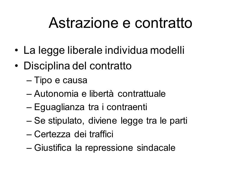 Astrazione e contratto La legge liberale individua modelli Disciplina del contratto –Tipo e causa –Autonomia e libertà contrattuale –Eguaglianza tra i