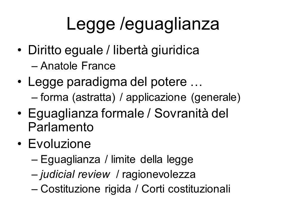 Legge /eguaglianza Diritto eguale / libertà giuridica –Anatole France Legge paradigma del potere … –forma (astratta) / applicazione (generale) Eguagli