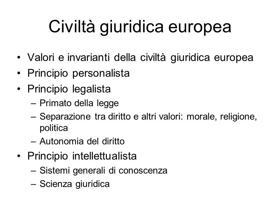 Civiltà giuridica europea Valori e invarianti della civiltà giuridica europea Principio personalista Principio legalista –Primato della legge –Separaz