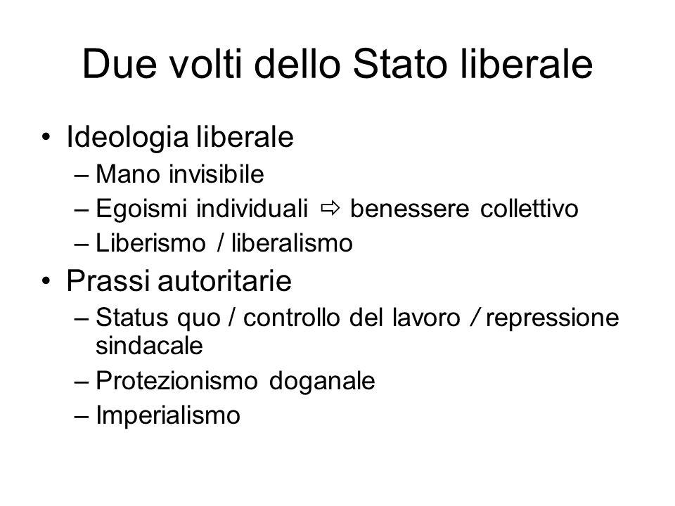 Due volti dello Stato liberale Ideologia liberale –Mano invisibile –Egoismi individuali  benessere collettivo –Liberismo / liberalismo Prassi autorit
