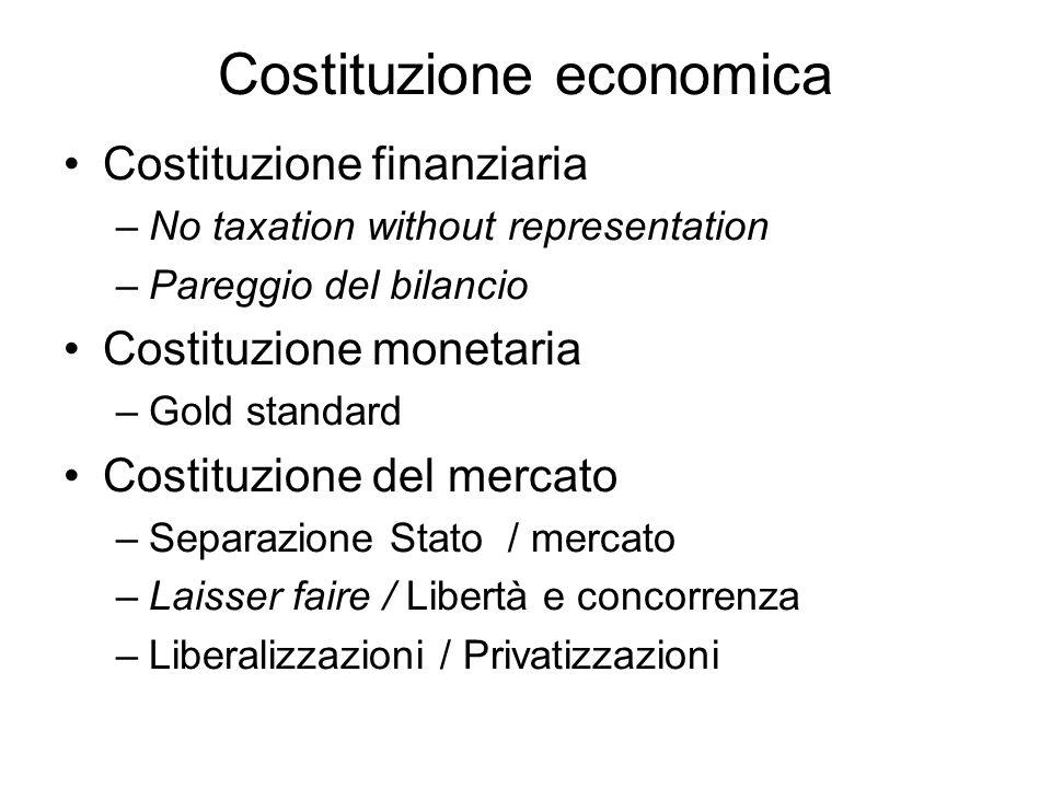 Costituzione economica Costituzione finanziaria –No taxation without representation –Pareggio del bilancio Costituzione monetaria –Gold standard Costi