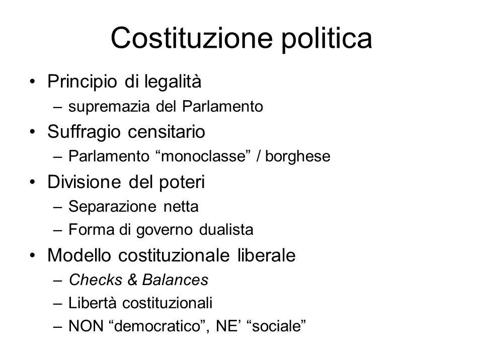 """Costituzione politica Principio di legalità –supremazia del Parlamento Suffragio censitario –Parlamento """"monoclasse"""" / borghese Divisione del poteri –"""