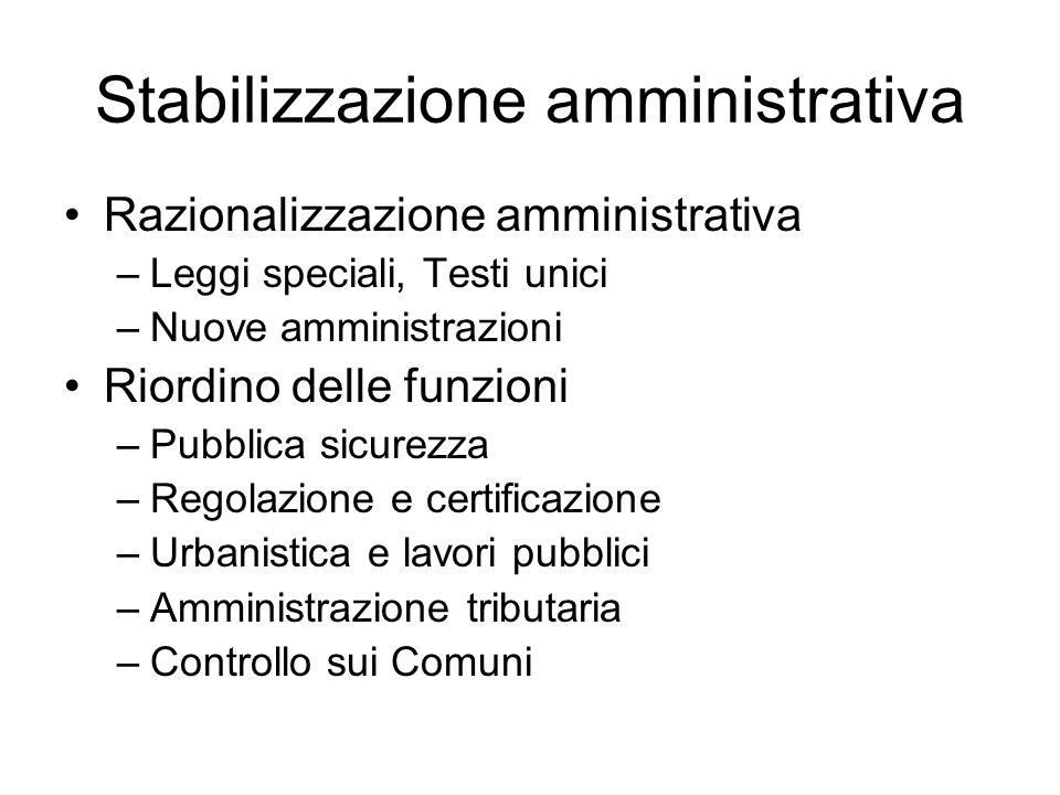 Stabilizzazione amministrativa Razionalizzazione amministrativa –Leggi speciali, Testi unici –Nuove amministrazioni Riordino delle funzioni –Pubblica