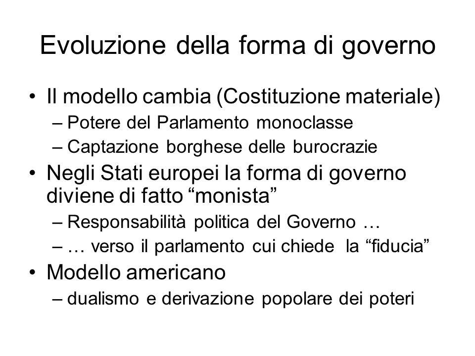 Evoluzione della forma di governo Il modello cambia (Costituzione materiale) –Potere del Parlamento monoclasse –Captazione borghese delle burocrazie N