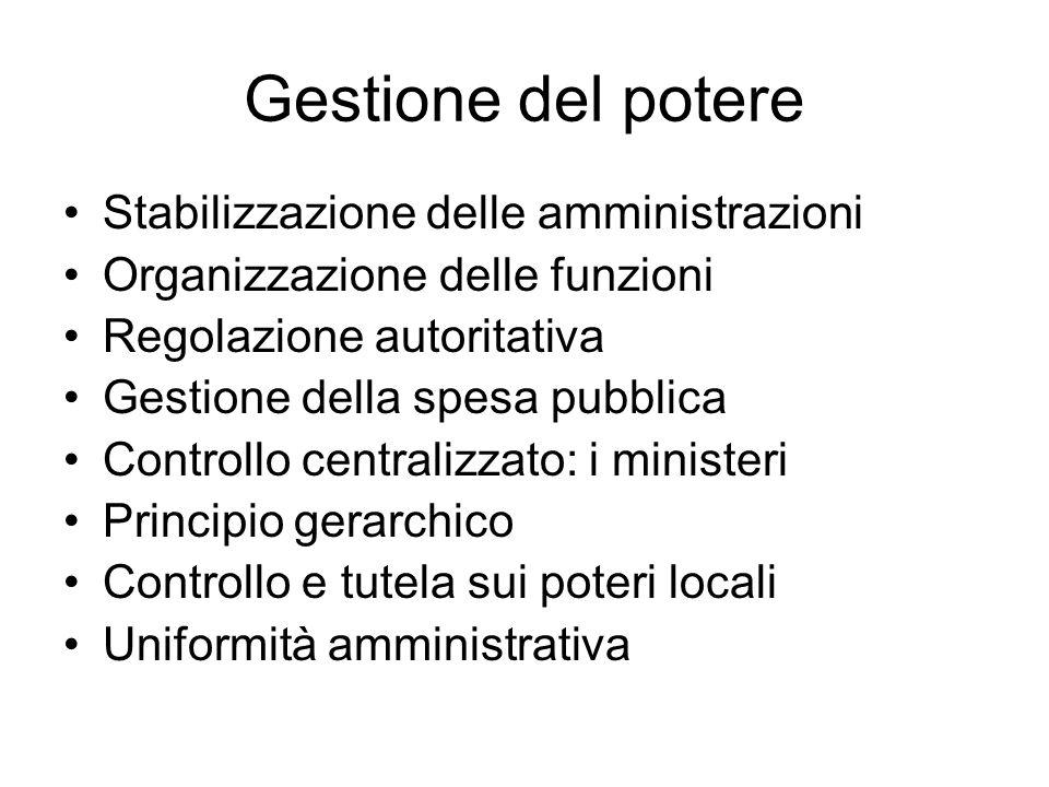 Gestione del potere Stabilizzazione delle amministrazioni Organizzazione delle funzioni Regolazione autoritativa Gestione della spesa pubblica Control