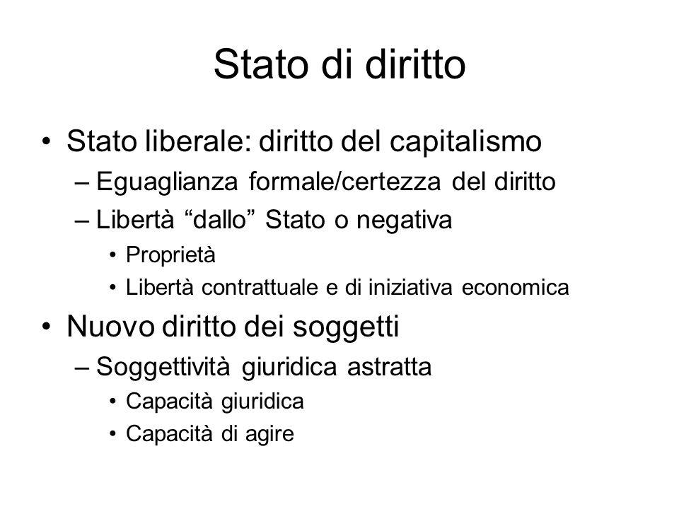 """Stato di diritto Stato liberale: diritto del capitalismo –Eguaglianza formale/certezza del diritto –Libertà """"dallo"""" Stato o negativa Proprietà Libertà"""