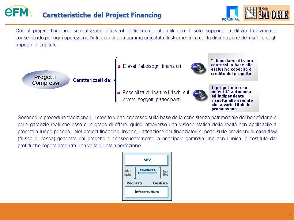 2 Con il project financing si realizzano interventi difficilmente attuabili con il solo supporto creditizio tradizionale, consentendo per ogni operazi