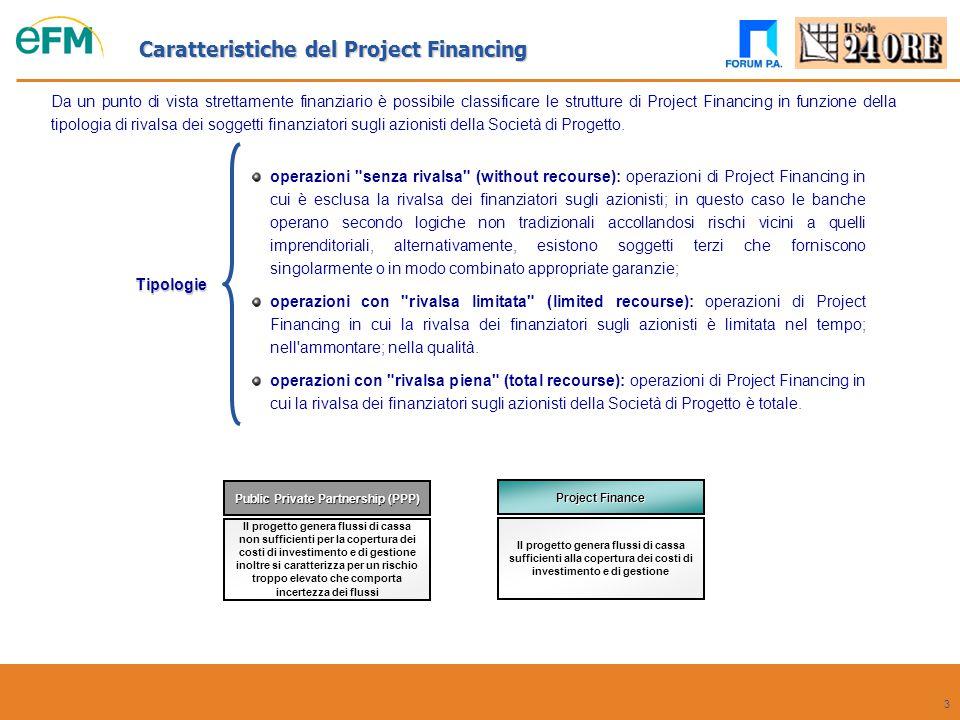 4 Rappresentazione dei principali soggetti partecipanti ad un'operazione di project financing e delle relative relazioni che tra loro intercorrono: Caratteristiche del Project Financing