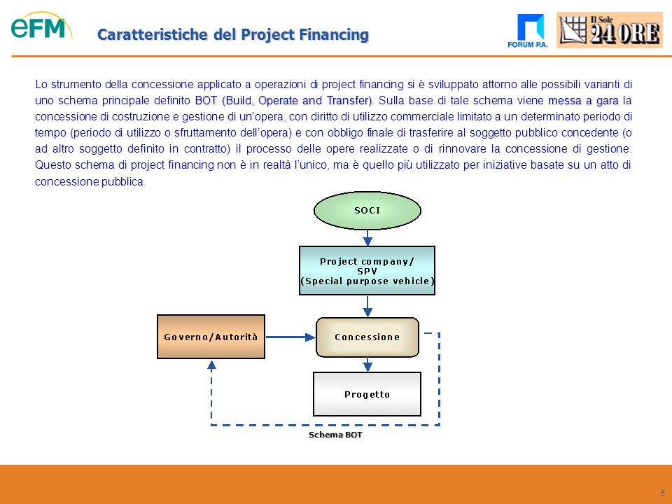 6 BOT (Build, Operate and Transfer)messa a gara Lo strumento della concessione applicato a operazioni di project financing si è sviluppato attorno all