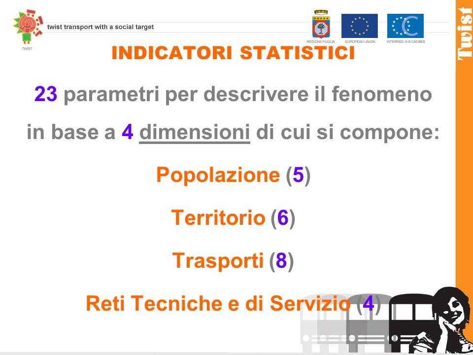 INDICATORI STATISTICI 23 parametri per descrivere il fenomeno in base a 4 dimensioni di cui si compone: Popolazione (5) Territorio (6) Trasporti (8) Reti Tecniche e di Servizio (4)