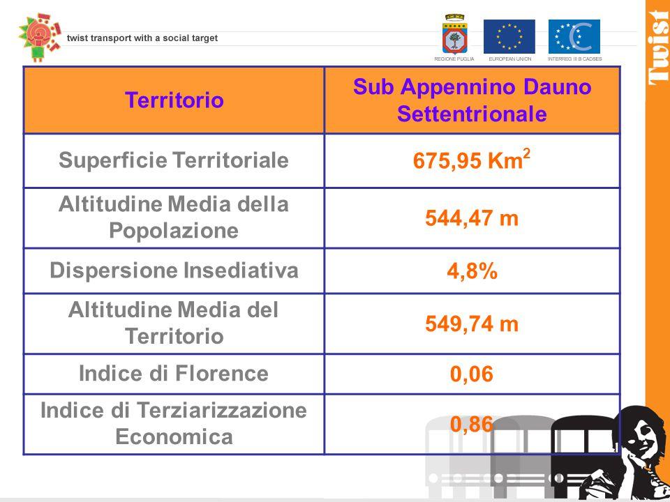 Territorio Sub Appennino Dauno Settentrionale Superficie Territoriale675,95 Km 2 Altitudine Media della Popolazione 544,47 m Dispersione Insediativa4,8% Altitudine Media del Territorio 549,74 m Indice di Florence0,06 Indice di Terziarizzazione Economica 0,86