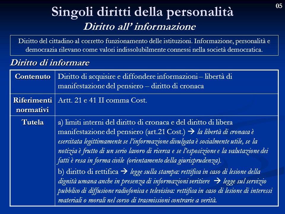 05 Singoli diritti della personalità Diritto all' informazione Diritto del cittadino al corretto funzionamento delle istituzioni.