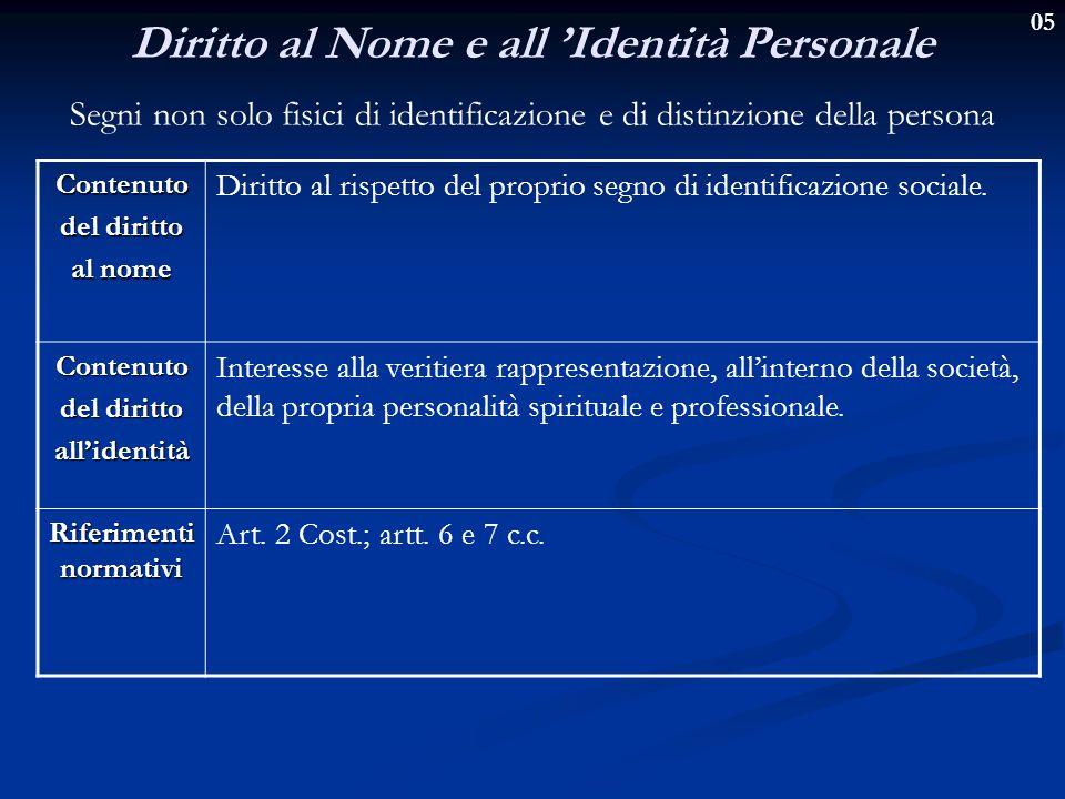 05 Diritto al Nome e all 'Identità Personale Segni non solo fisici di identificazione e di distinzione della persona Contenuto del diritto al nome Diritto al rispetto del proprio segno di identificazione sociale.
