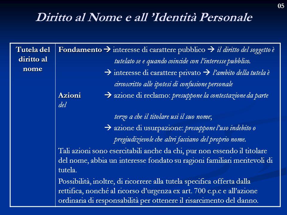05 Diritto al Nome e all 'Identità Personale Tutela del diritto al nome Fondamento  Fondamento  interesse di carattere pubblico  il diritto del soggetto è tutelato se e quando coincide con l'interesse pubblico.