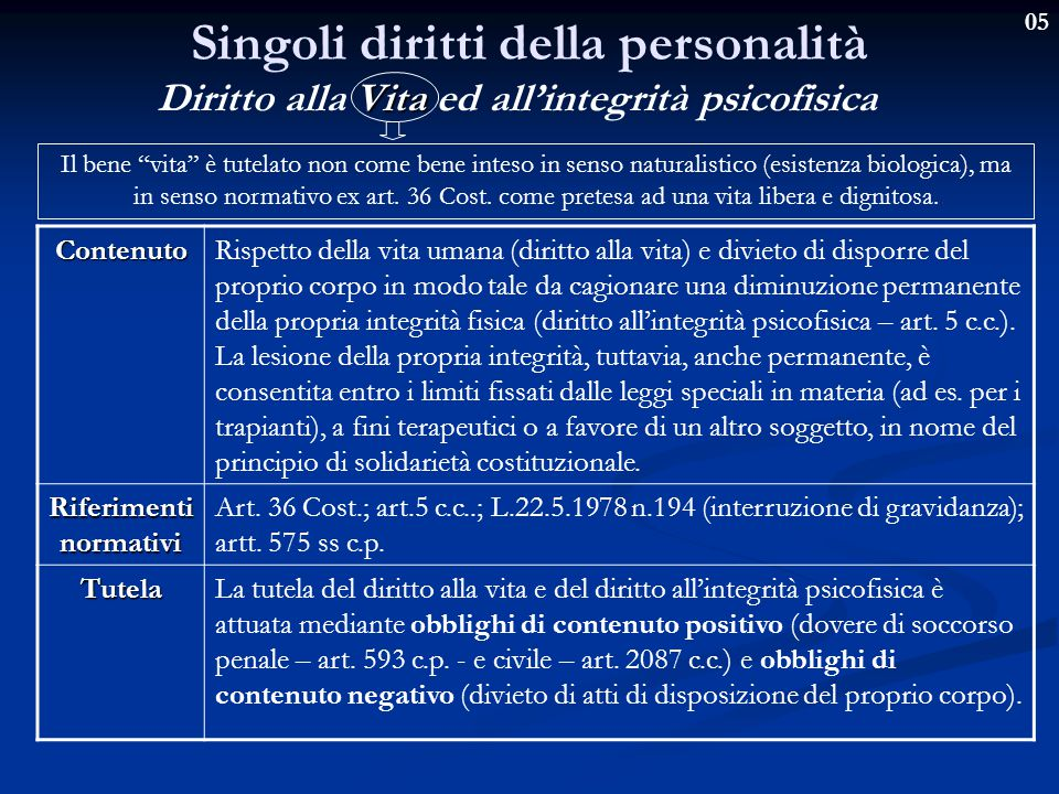 05 Singoli diritti della personalità Vita Diritto alla Vita ed all'integrità psicofisica Il bene vita è tutelato non come bene inteso in senso naturalistico (esistenza biologica), ma in senso normativo ex art.