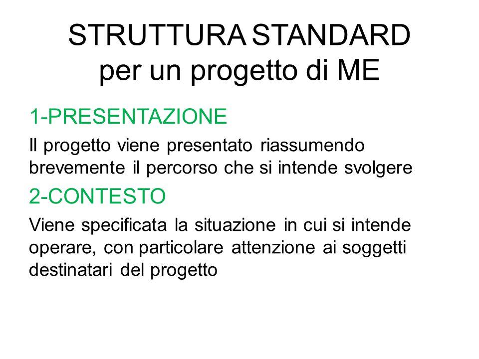 STRUTTURA STANDARD per un progetto di ME 1-PRESENTAZIONE Il progetto viene presentato riassumendo brevemente il percorso che si intende svolgere 2-CON