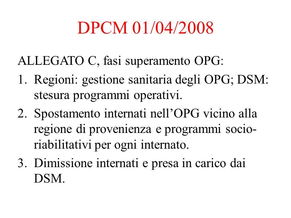 DPCM 01/04/2008 ALLEGATO C, fasi superamento OPG: 1.Regioni: gestione sanitaria degli OPG; DSM: stesura programmi operativi. 2.Spostamento internati n