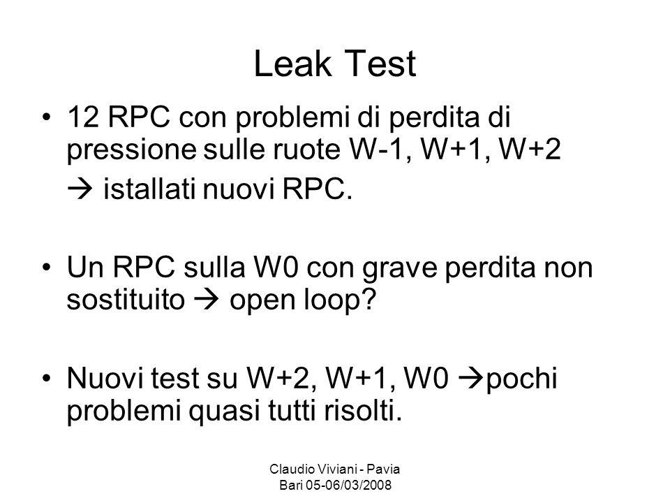 Claudio Viviani - Pavia Bari 05-06/03/2008 Leak Test 12 RPC con problemi di perdita di pressione sulle ruote W-1, W+1, W+2  istallati nuovi RPC.