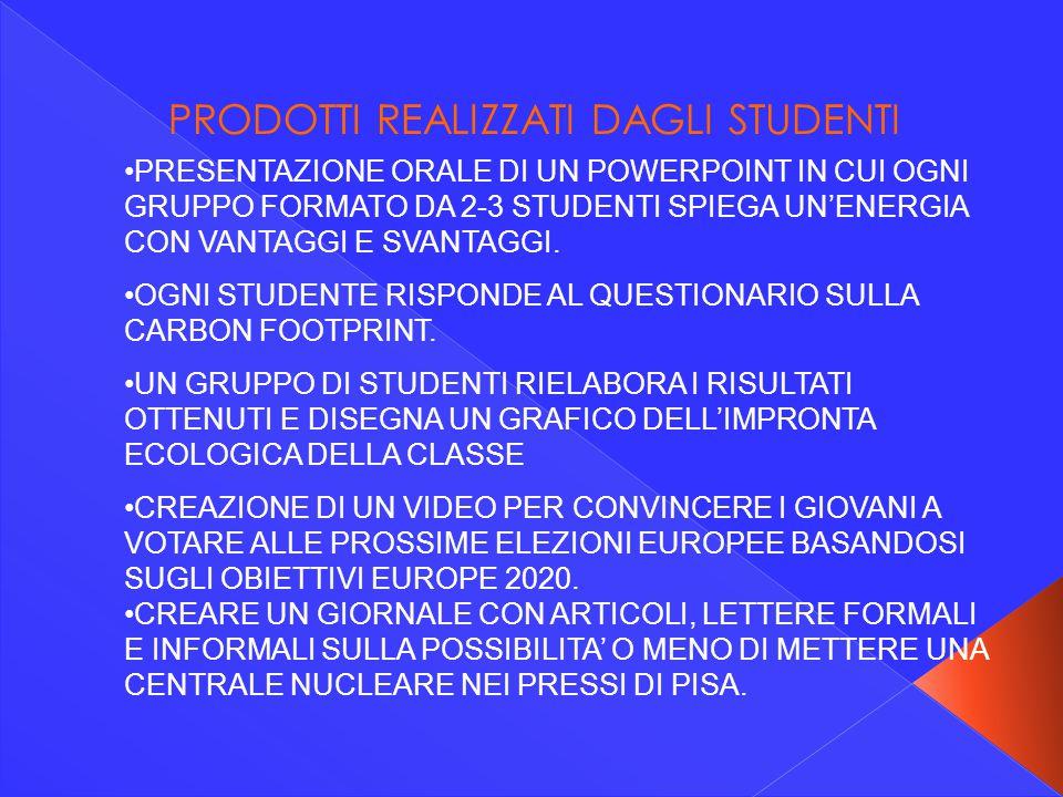 PRODOTTI REALIZZATI DAGLI STUDENTI PRESENTAZIONE ORALE DI UN POWERPOINT IN CUI OGNI GRUPPO FORMATO DA 2-3 STUDENTI SPIEGA UN'ENERGIA CON VANTAGGI E SV