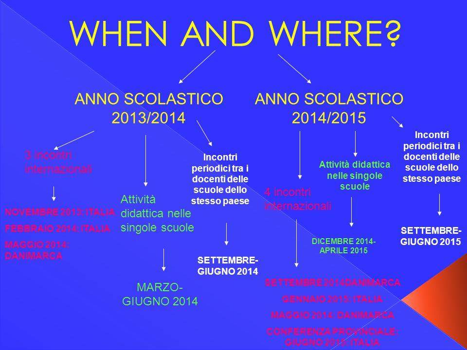 WHEN AND WHERE? ANNO SCOLASTICO 2013/2014 ANNO SCOLASTICO 2014/2015 3 incontri internazionali NOVEMBRE 2013: ITALIA FEBBRAIO 2014: ITALIA MAGGIO 2014: