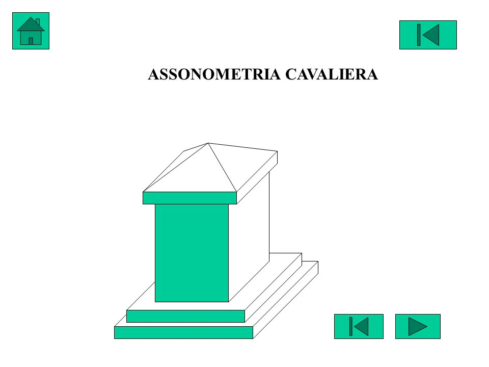 ASSONOMETRIA CAVALIERA