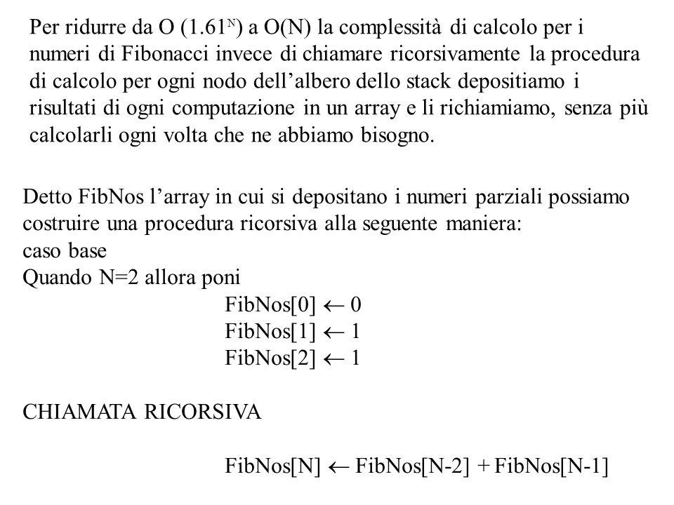22 Per ridurre da O (1.61 N ) a O(N) la complessità di calcolo per i numeri di Fibonacci invece di chiamare ricorsivamente la procedura di calcolo per