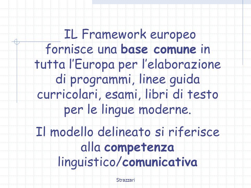 Strazzari IL Framework europeo fornisce una base comune in tutta l'Europa per l'elaborazione di programmi, linee guida curricolari, esami, libri di testo per le lingue moderne.