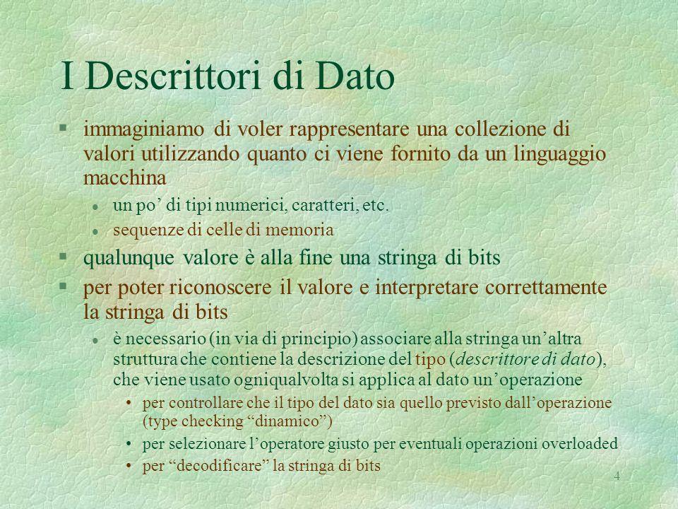 4 I Descrittori di Dato §immaginiamo di voler rappresentare una collezione di valori utilizzando quanto ci viene fornito da un linguaggio macchina l u