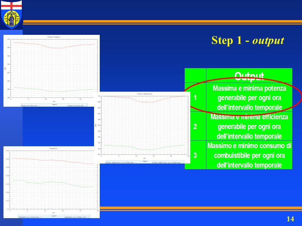 14 Step 1 - output
