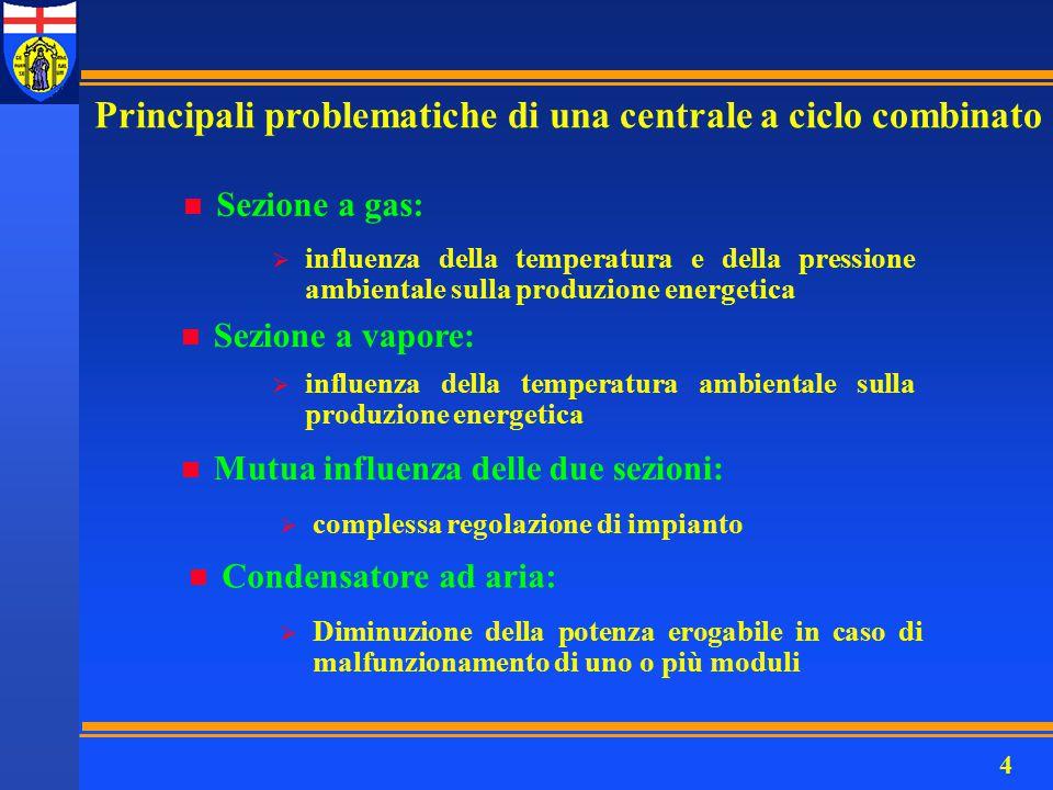 4 n Sezione a gas: Principali problematiche di una centrale a ciclo combinato  influenza della temperatura e della pressione ambientale sulla produzi