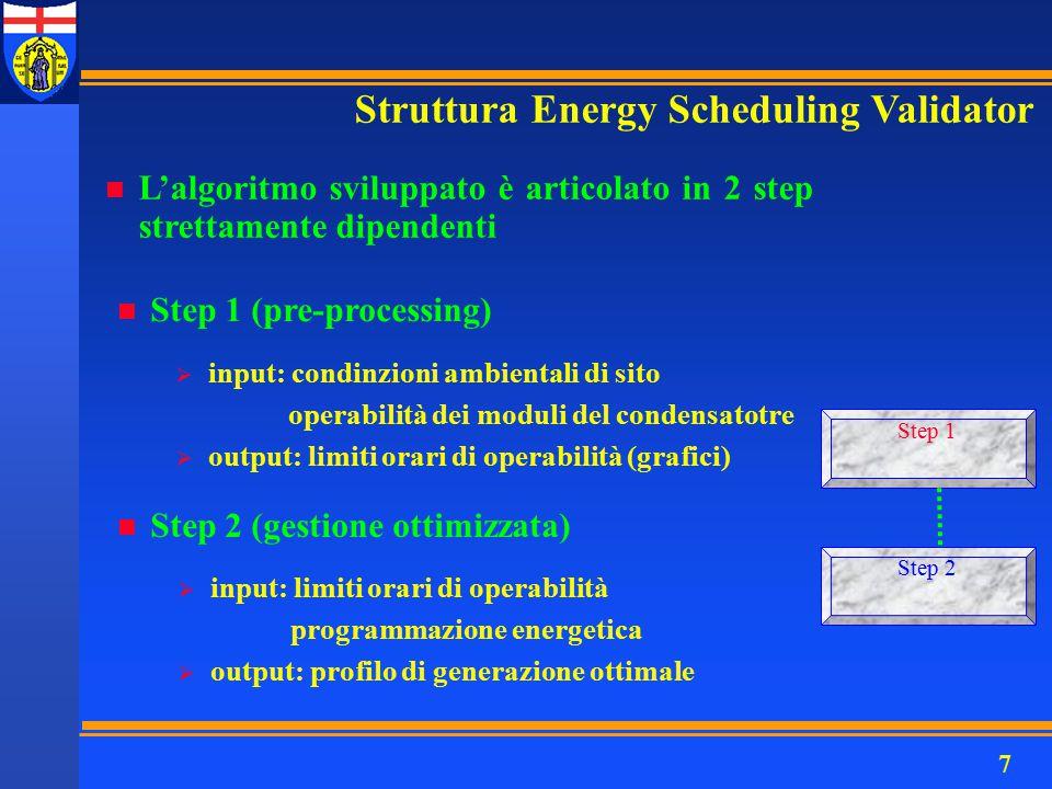 7 n L'algoritmo sviluppato è articolato in 2 step strettamente dipendenti Step 1 Step 2 Struttura Energy Scheduling Validator n Step 1 (pre-processing