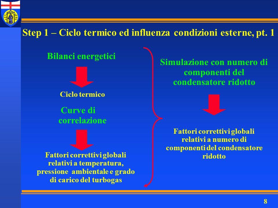 8 Step 1 – Ciclo termico ed influenza condizioni esterne, pt. 1 Bilanci energetici Ciclo termico Curve di correlazione Fattori correttivi globali rela